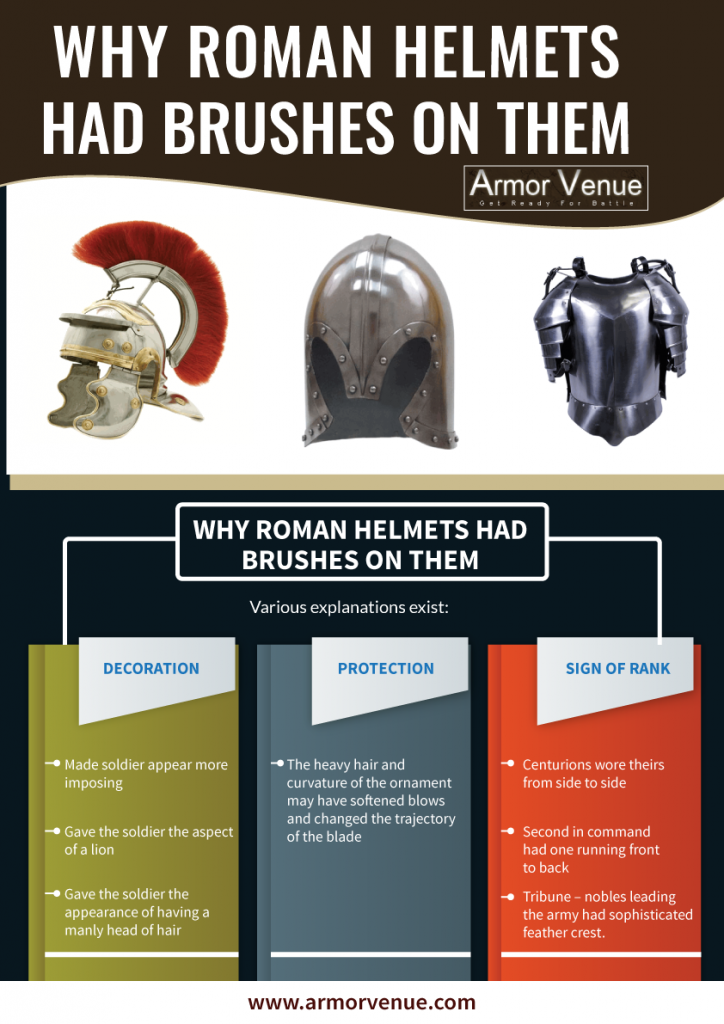 Why Roman Helmets Had Brushes on Them Infographic